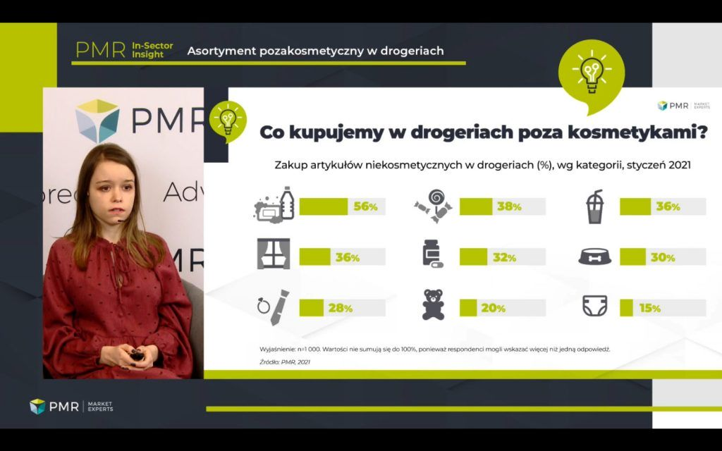 pmr in-sector insight